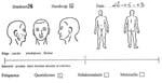 theorie de la croissance faciale